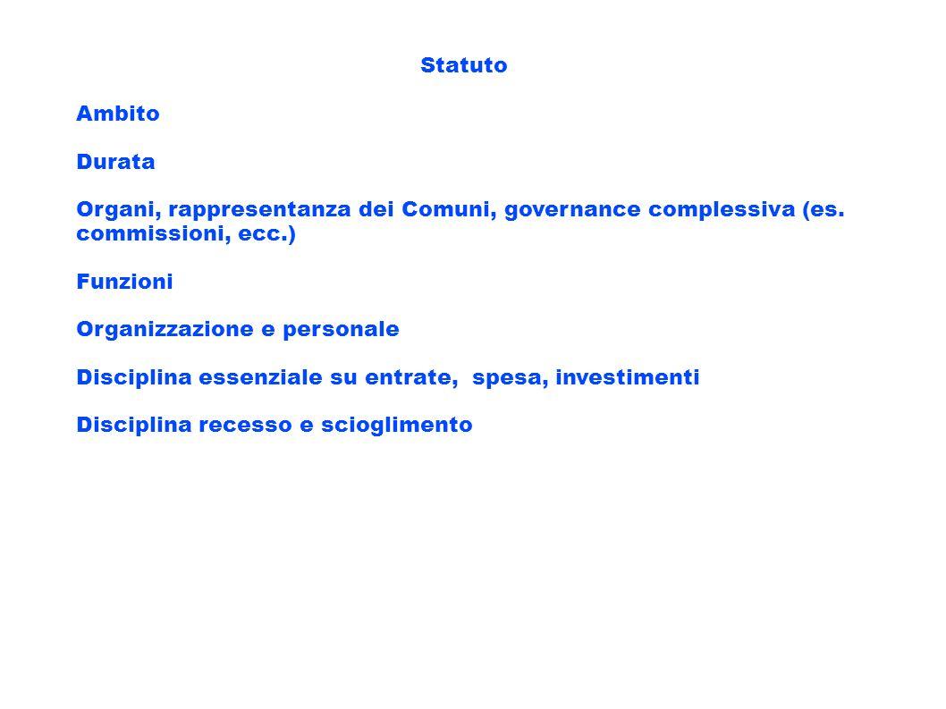 Statuto Ambito. Durata. Organi, rappresentanza dei Comuni, governance complessiva (es. commissioni, ecc.)