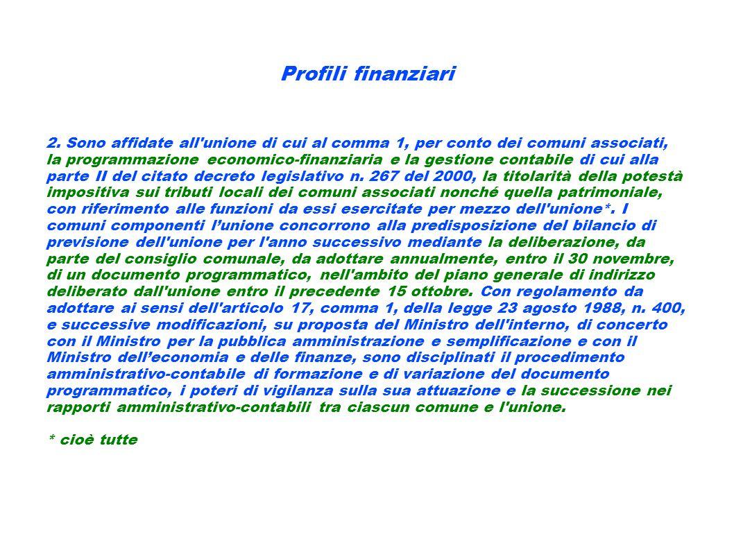 Profili finanziari