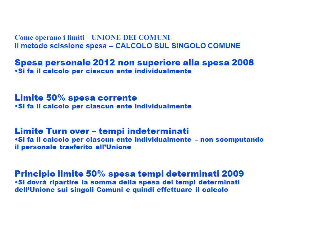 Spesa personale 2012 non superiore alla spesa 2008