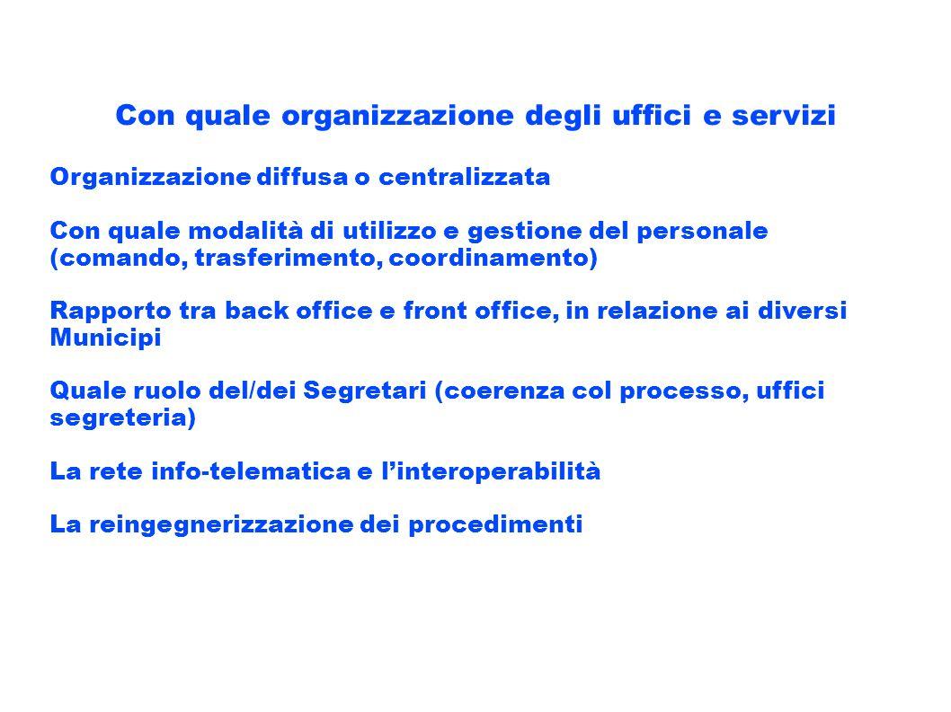 Con quale organizzazione degli uffici e servizi