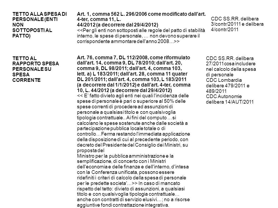 TETTO ALLA SPESA DI PERSONALE (ENTI NON. SOTTOPOSTI AL PATTO) Art. 1, comma 562 L. 296/2006 come modificato dall'art. 4-ter, comma 11, L.