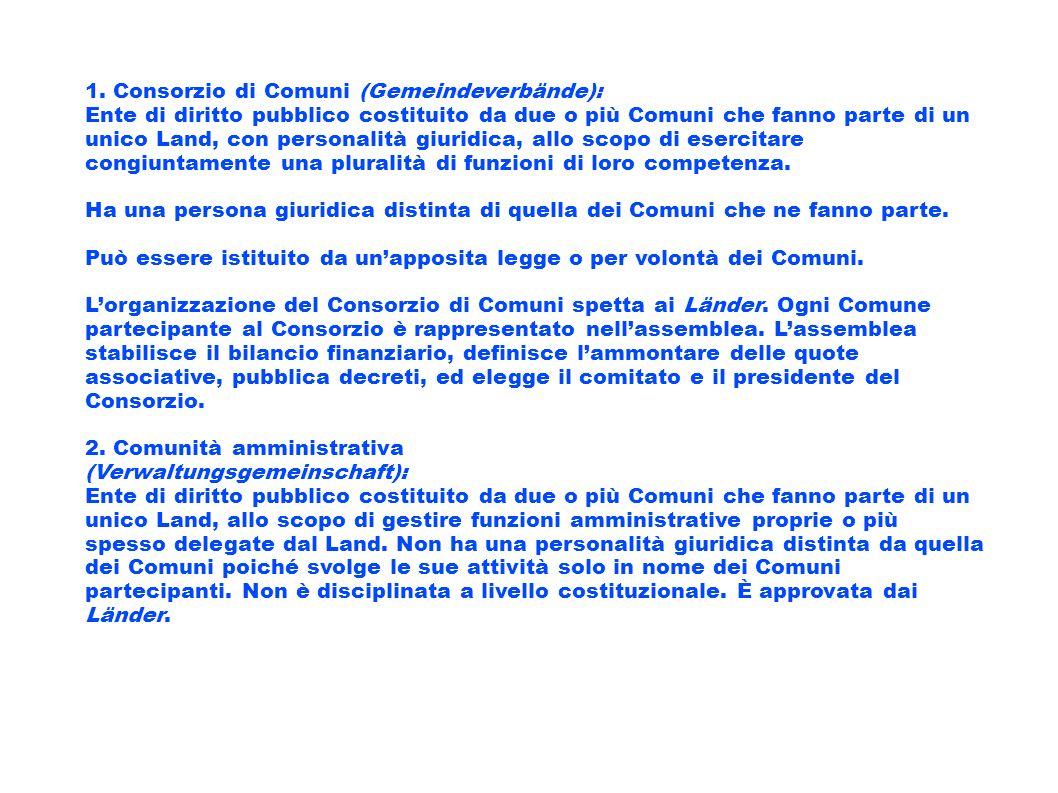 1. Consorzio di Comuni (Gemeindeverbände):