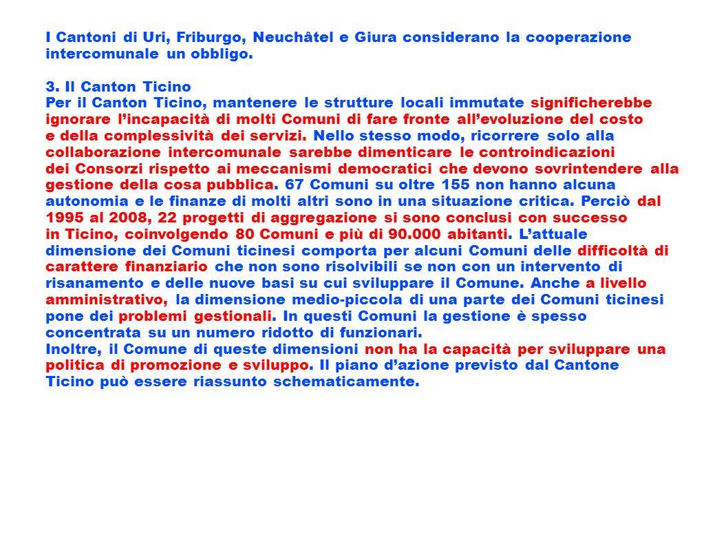 I Cantoni di Uri, Friburgo, Neuchâtel e Giura considerano la cooperazione intercomunale un obbligo.