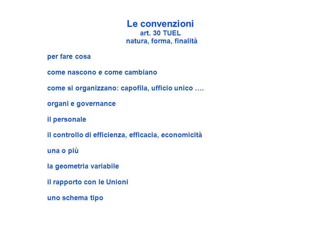 Le convenzioni art. 30 TUEL natura, forma, finalità per fare cosa