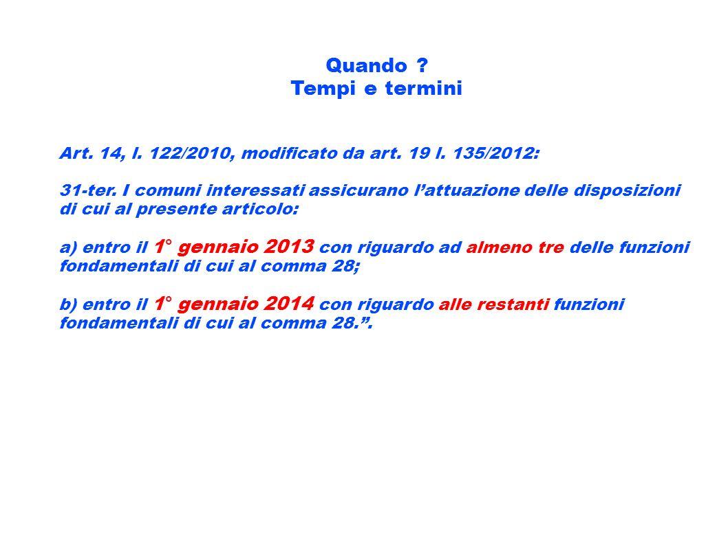 Quando Tempi e termini. Art. 14, l. 122/2010, modificato da art. 19 l. 135/2012: