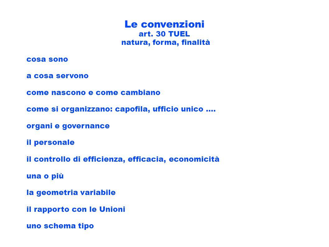 Le convenzioni art. 30 TUEL natura, forma, finalità cosa sono