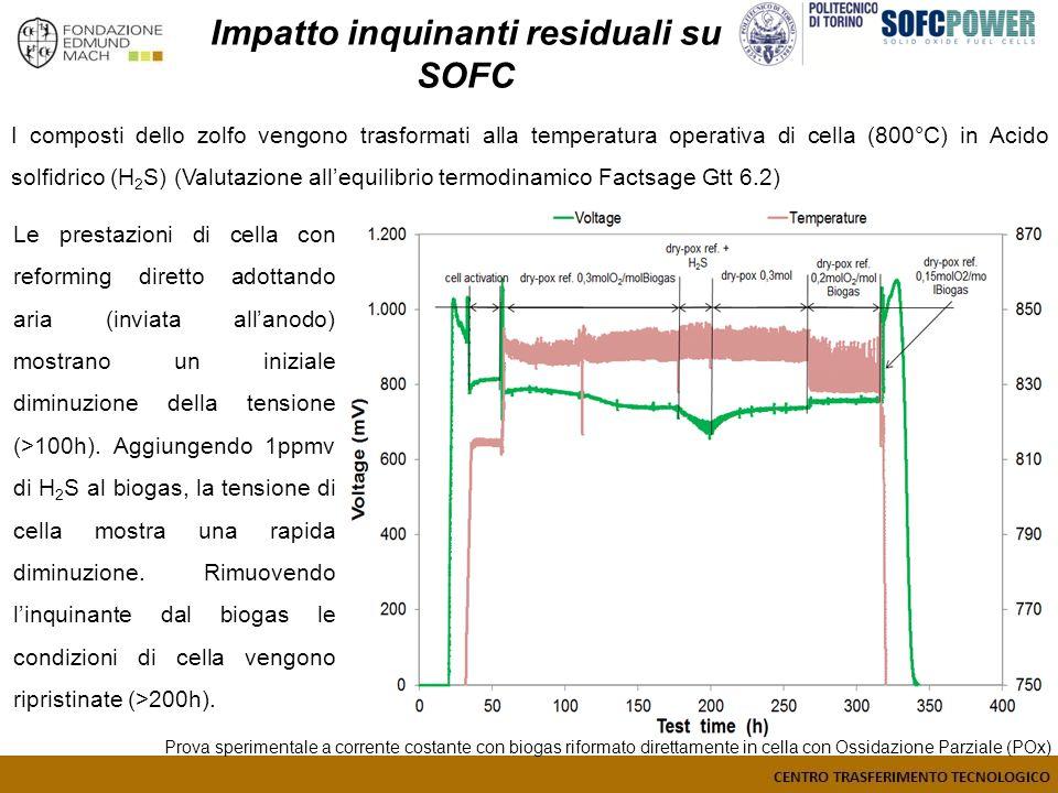 Impatto inquinanti residuali su SOFC