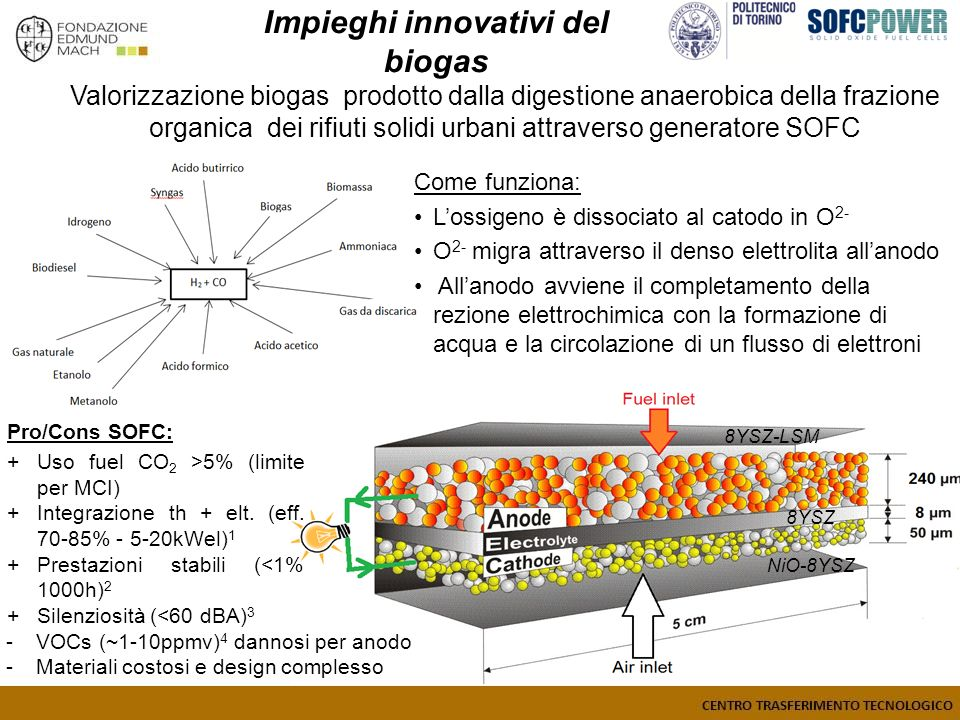 Impieghi innovativi del biogas