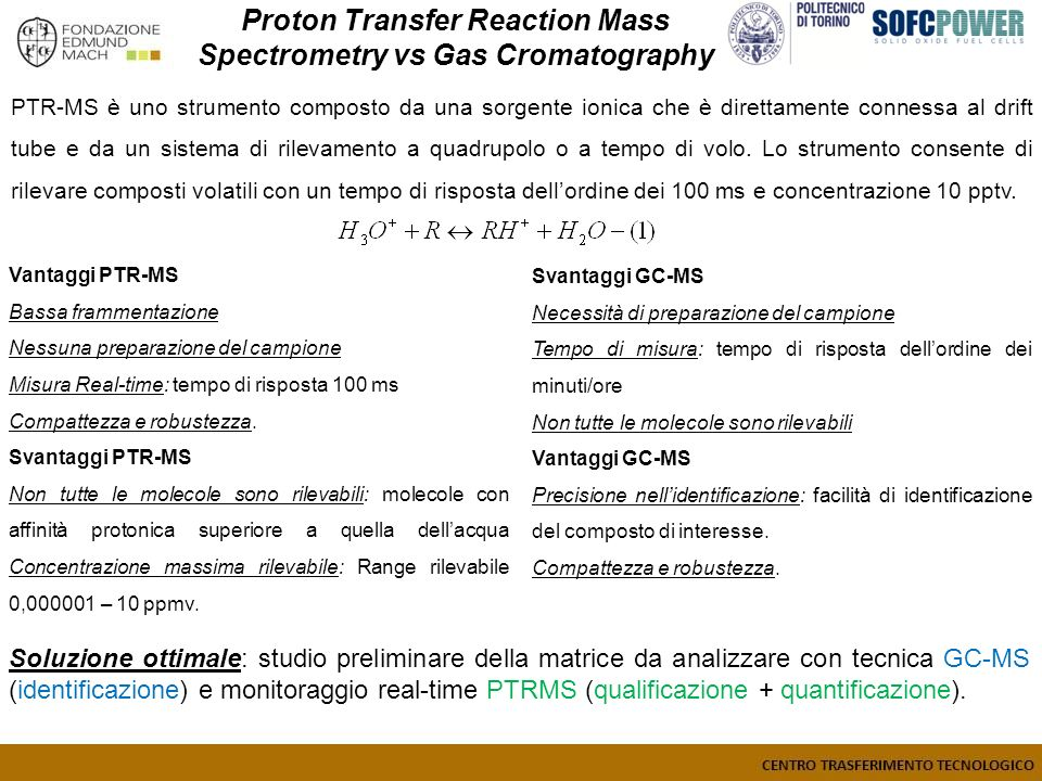 Proton Transfer Reaction Mass Spectrometry vs Gas Cromatography