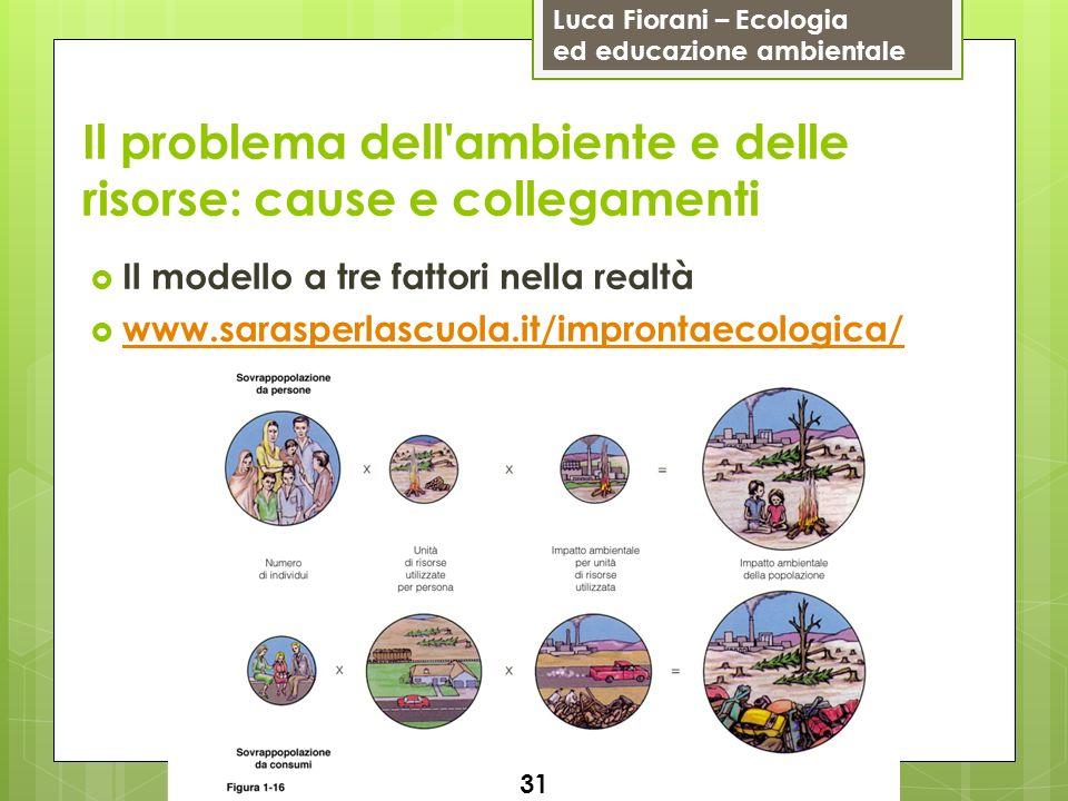 Il problema dell ambiente e delle risorse: cause e collegamenti