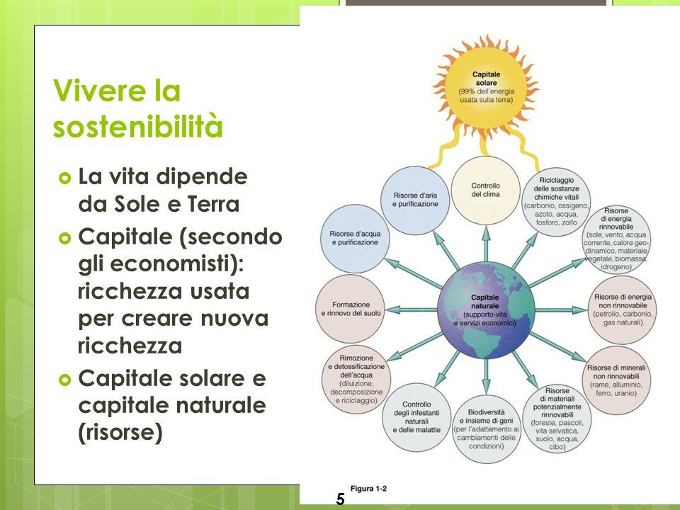 Vivere la sostenibilità