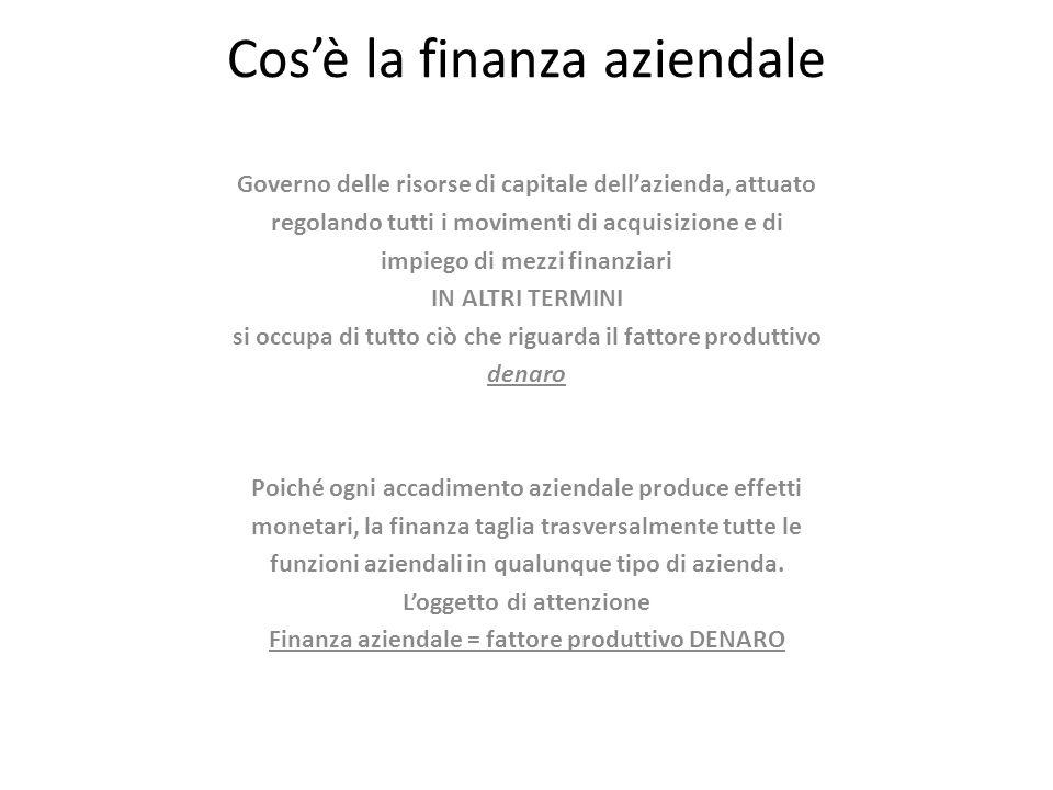 Cos'è la finanza aziendale
