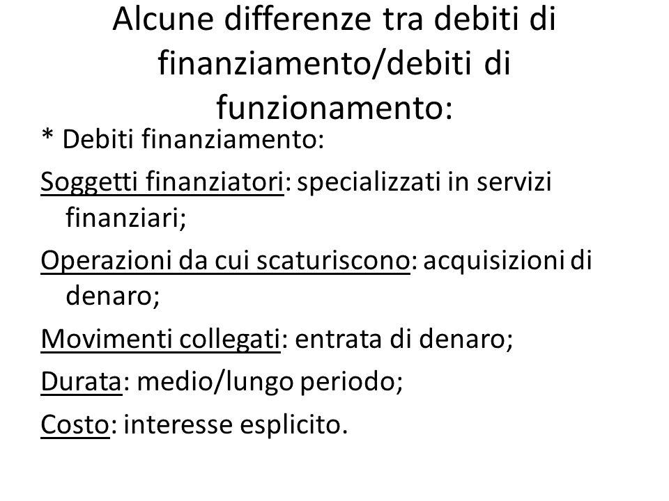 Alcune differenze tra debiti di finanziamento/debiti di funzionamento: