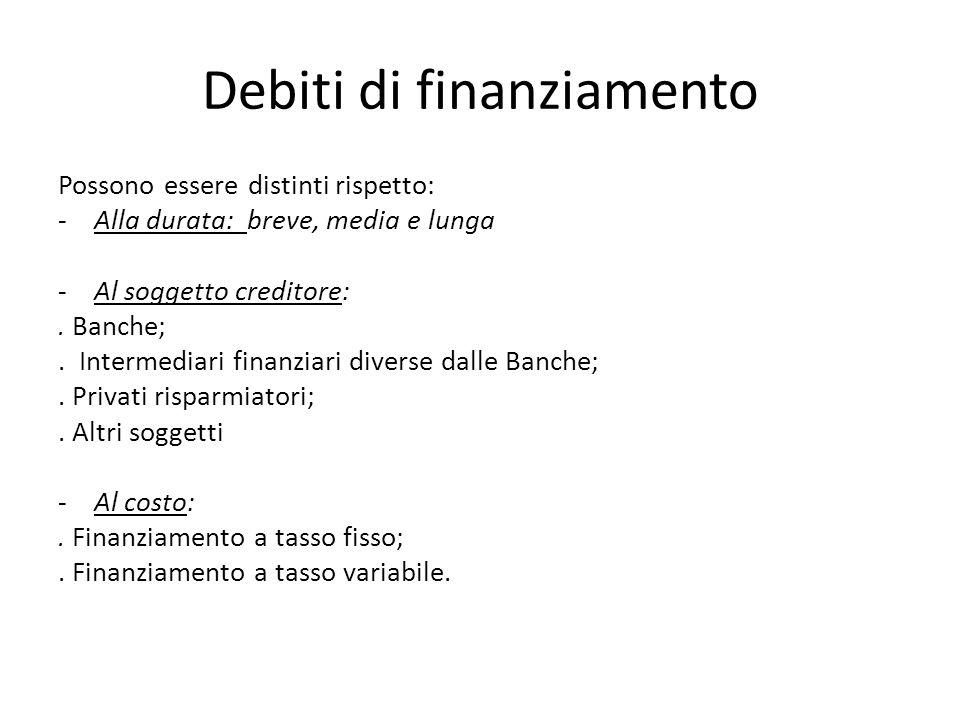Debiti di finanziamento