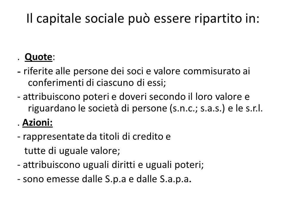 Il capitale sociale può essere ripartito in: