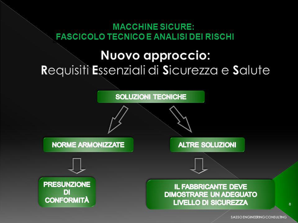 Nuovo approccio: Requisiti Essenziali di Sicurezza e Salute