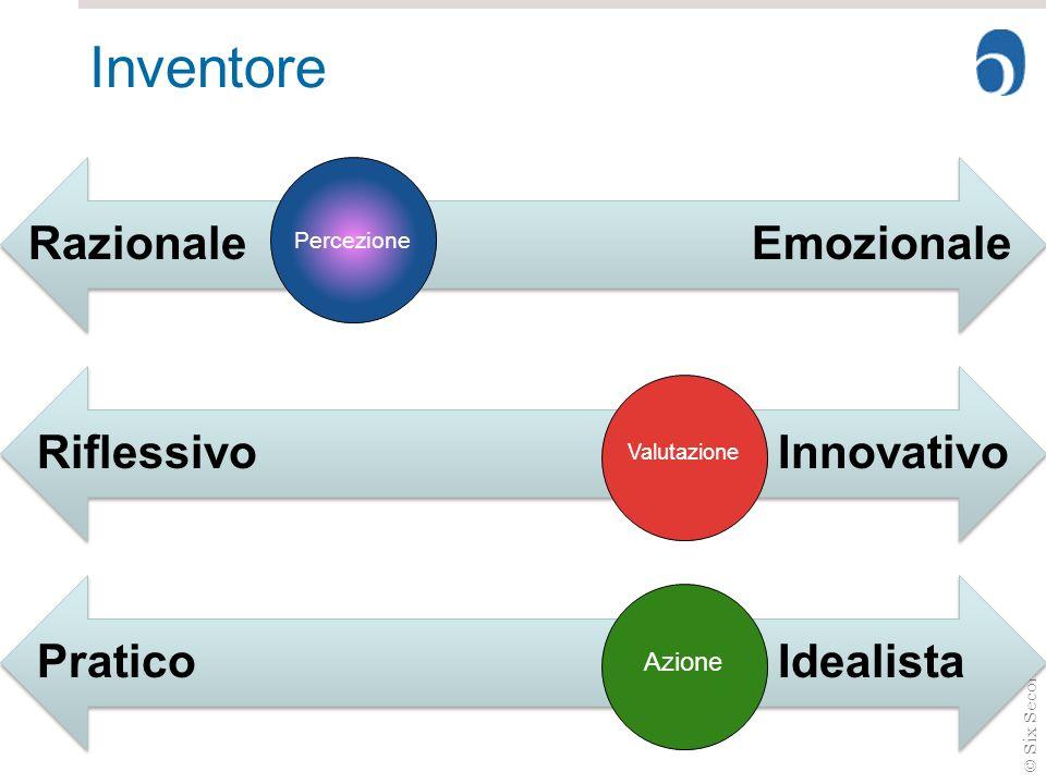 Inventore Razionale Emozionale Riflessivo Innovativo Pratico Idealista