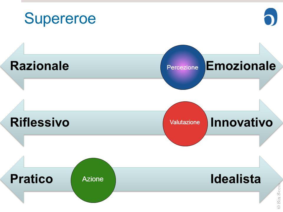 Supereroe Razionale Emozionale Riflessivo Innovativo Pratico Idealista