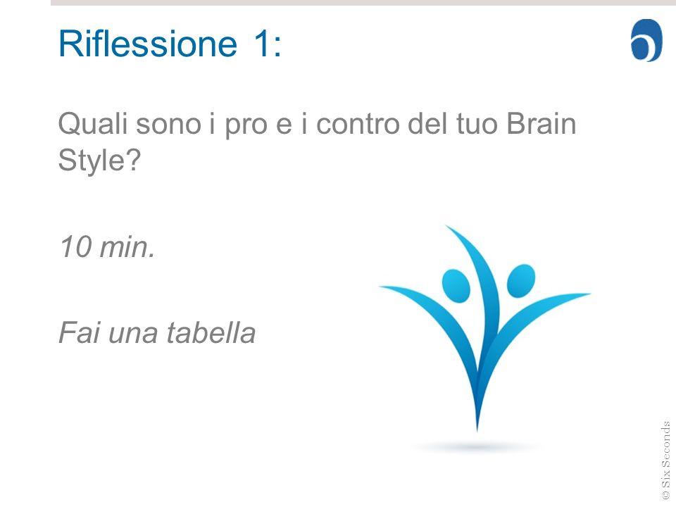 Riflessione 1: Brain Style. Quali sono i pro e i contro del tuo Brain Style 10 min. Fai una tabella