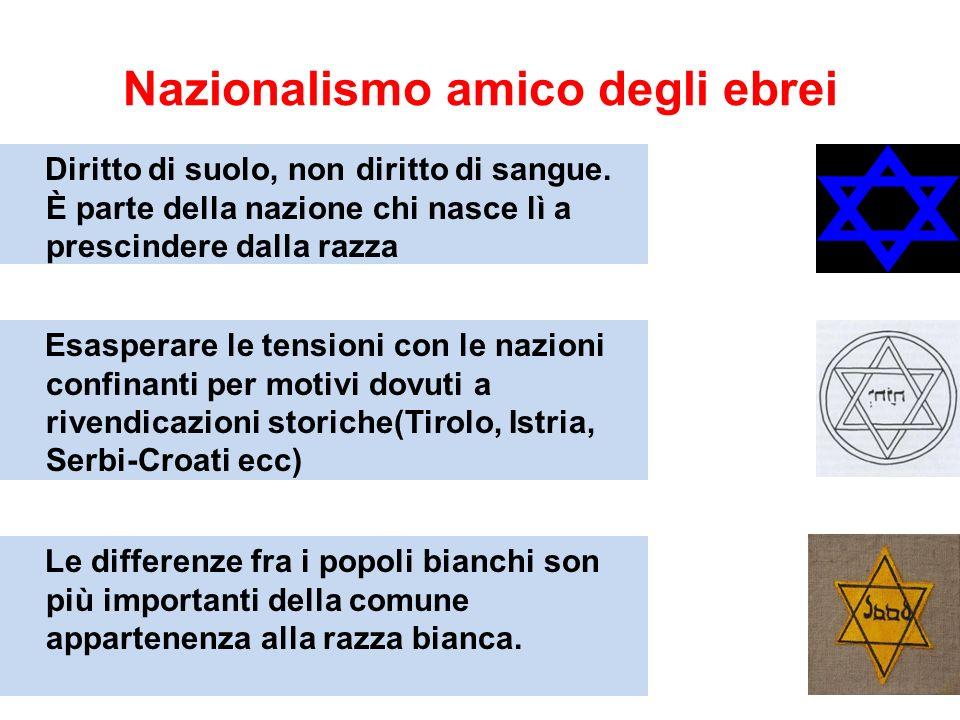 Nazionalismo amico degli ebrei