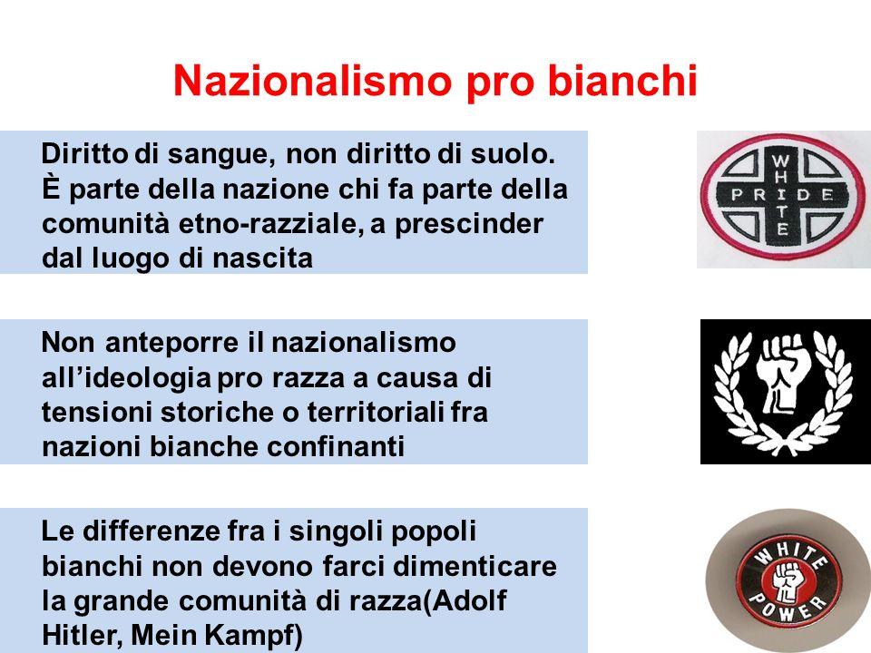 Nazionalismo pro bianchi