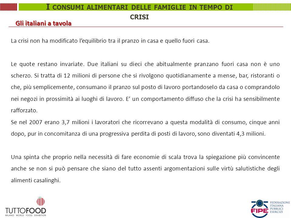 Gli italiani a tavola La crisi non ha modificato l'equilibrio tra il pranzo in casa e quello fuori casa.