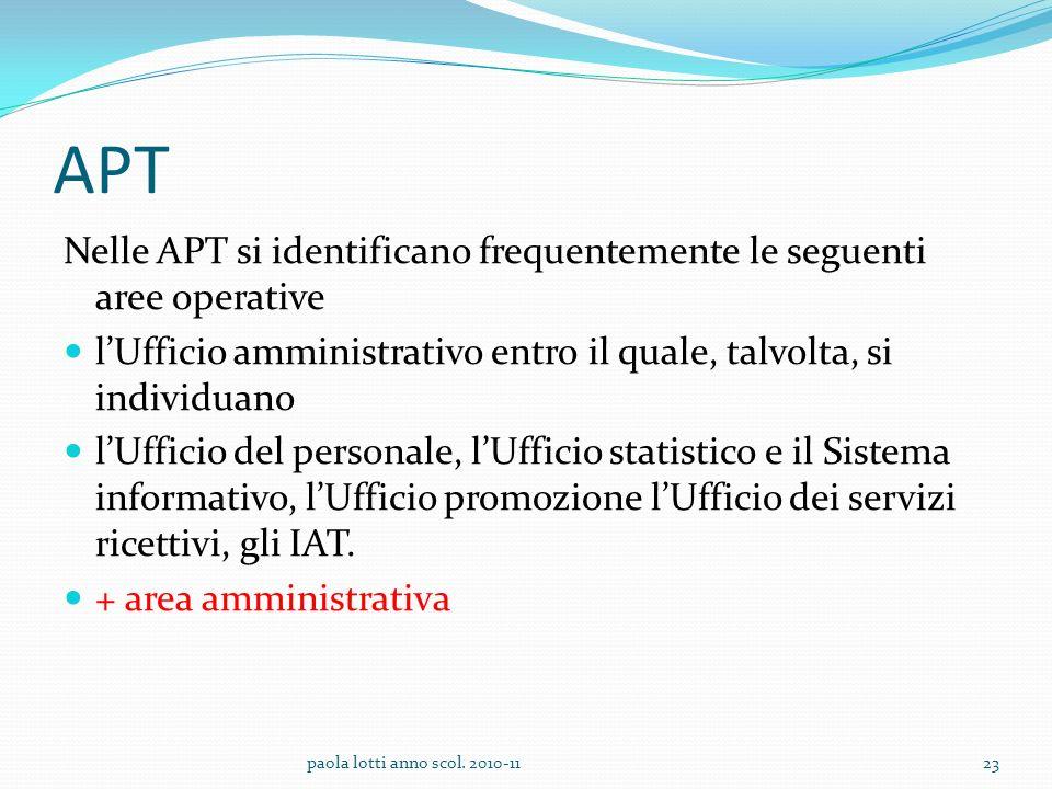 APT Nelle APT si identificano frequentemente le seguenti aree operative. l'Ufficio amministrativo entro il quale, talvolta, si individuano.