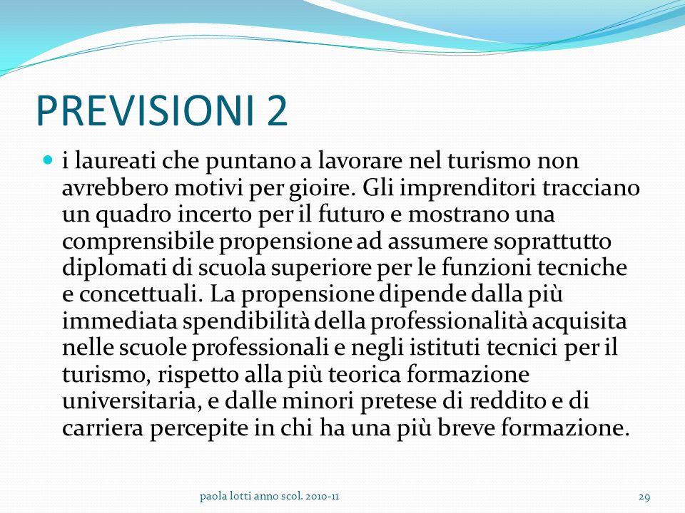 PREVISIONI 2