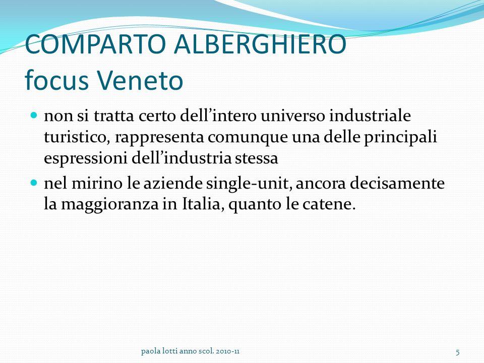 COMPARTO ALBERGHIERO focus Veneto