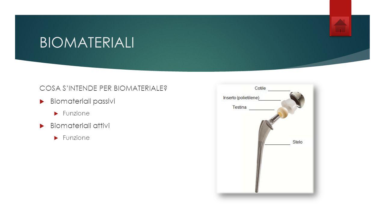 BIOMATERIALI COSA S'INTENDE PER BIOMATERIALE Biomateriali passivi