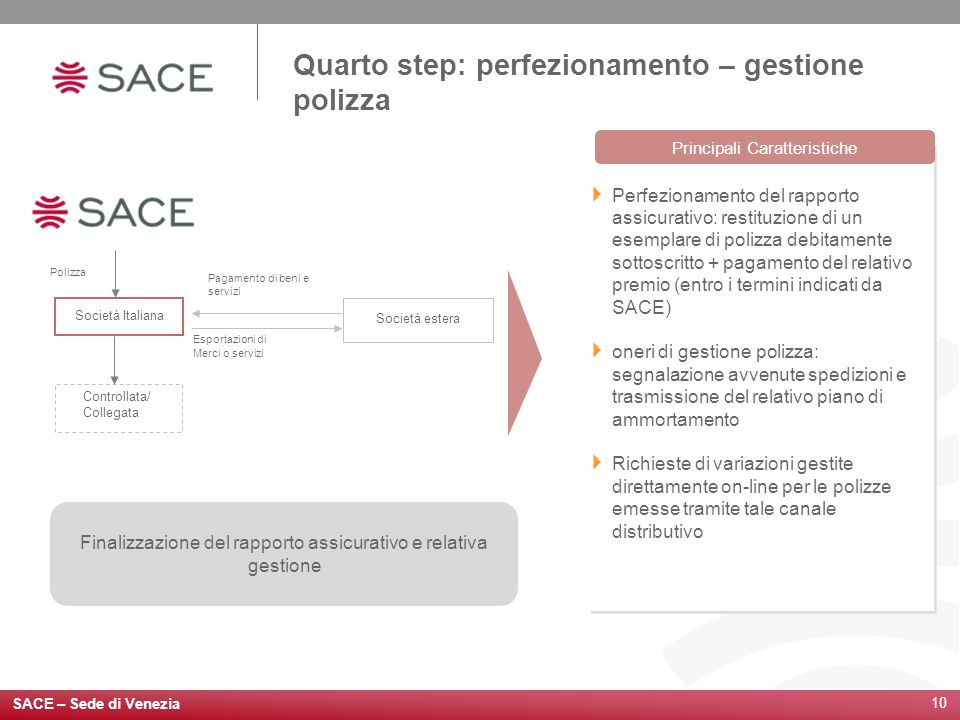 Quarto step: perfezionamento – gestione polizza