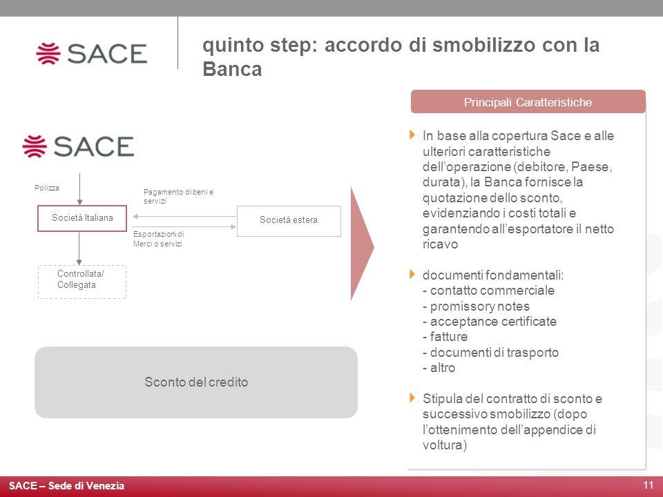 quinto step: accordo di smobilizzo con la Banca