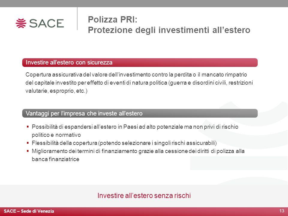 Polizza PRI: Protezione degli investimenti all'estero