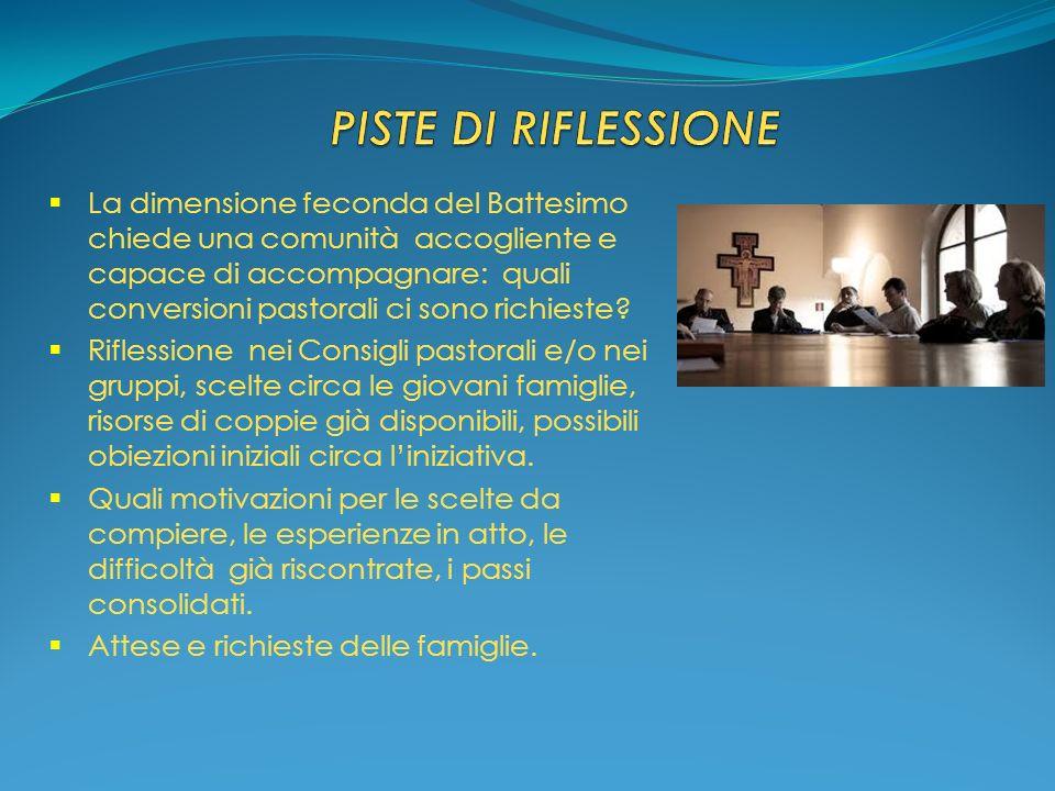 PISTE DI RIFLESSIONE