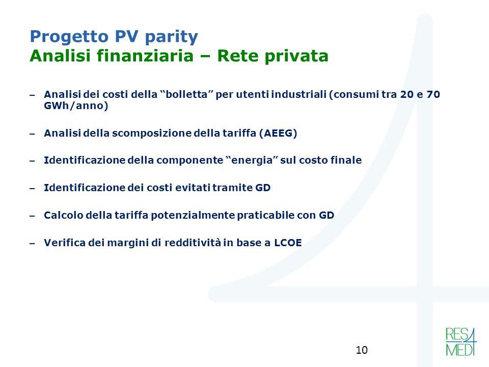 Progetto PV parity Analisi finanziaria – Rete privata