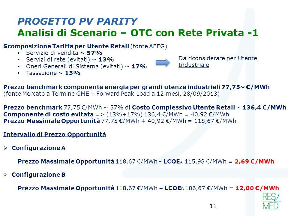 PROGETTO PV PARITY Analisi di Scenario – OTC con Rete Privata -1