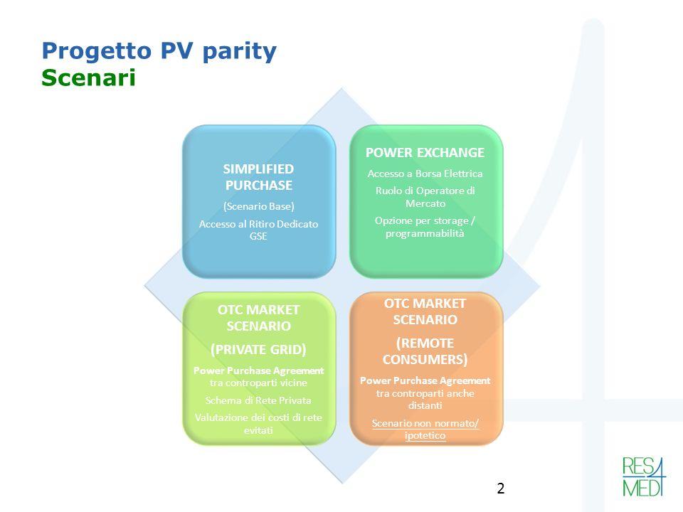Progetto PV parity Scenari