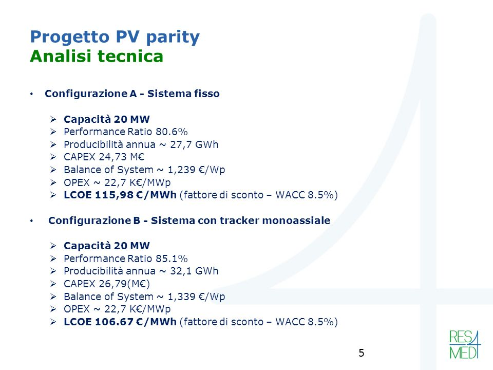 Progetto PV parity Analisi tecnica