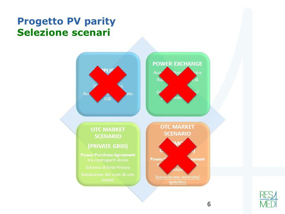 Progetto PV parity Selezione scenari