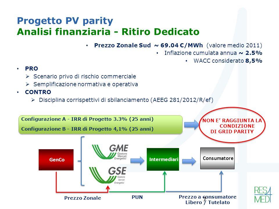 Progetto PV parity Analisi finanziaria - Ritiro Dedicato