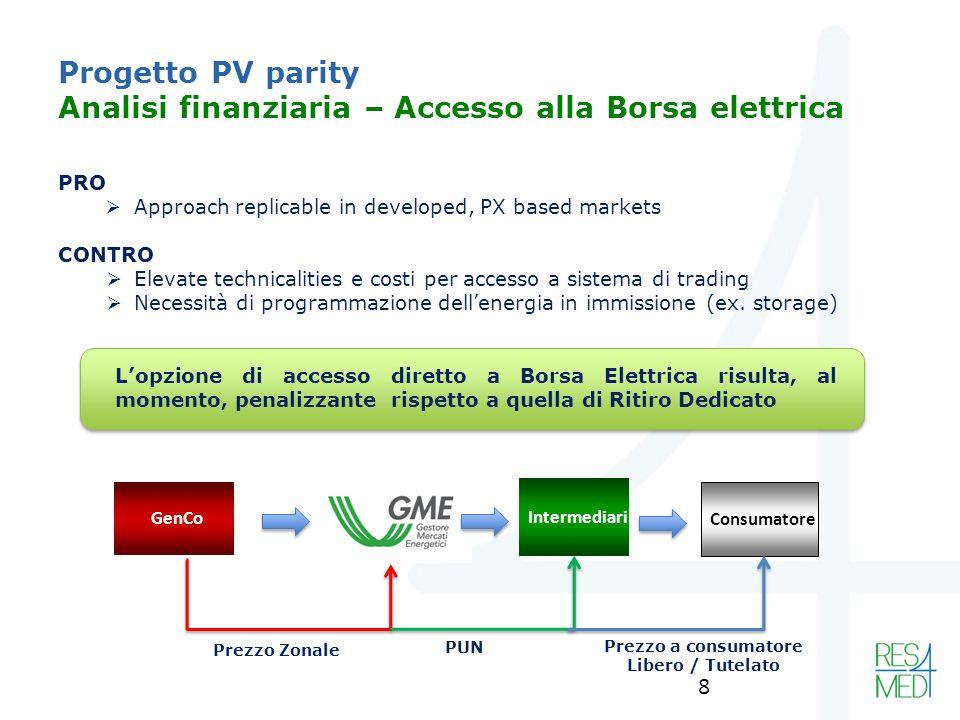 Progetto PV parity Analisi finanziaria – Accesso alla Borsa elettrica