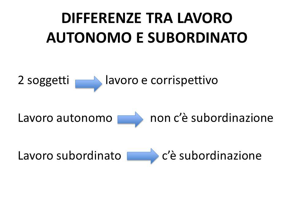 DIFFERENZE TRA LAVORO AUTONOMO E SUBORDINATO