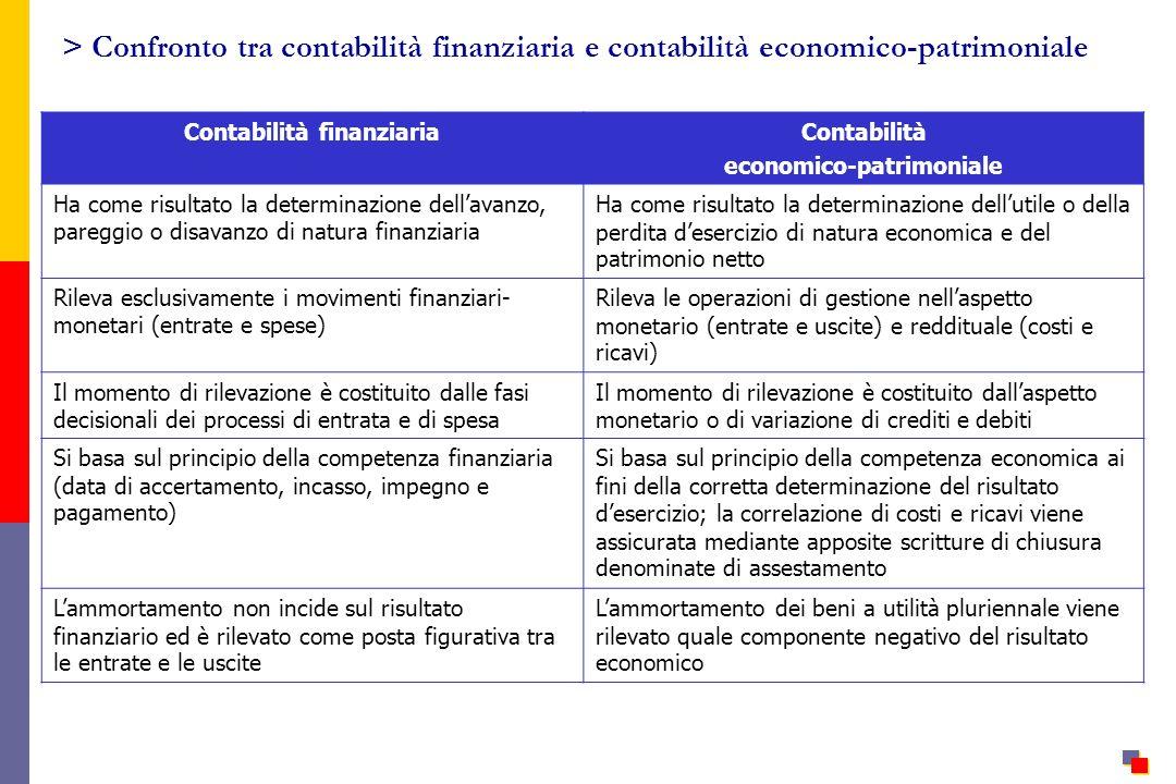 Contabilità finanziaria economico-patrimoniale