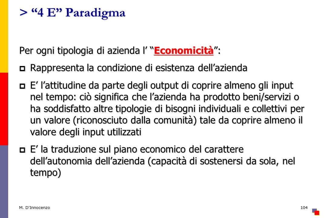 > 4 E Paradigma Per ogni tipologia di azienda l' Economicità :