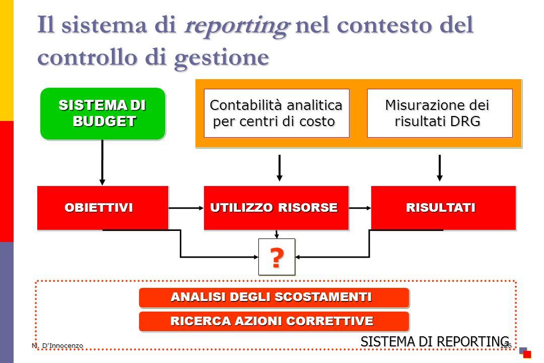 Il sistema di reporting nel contesto del controllo di gestione