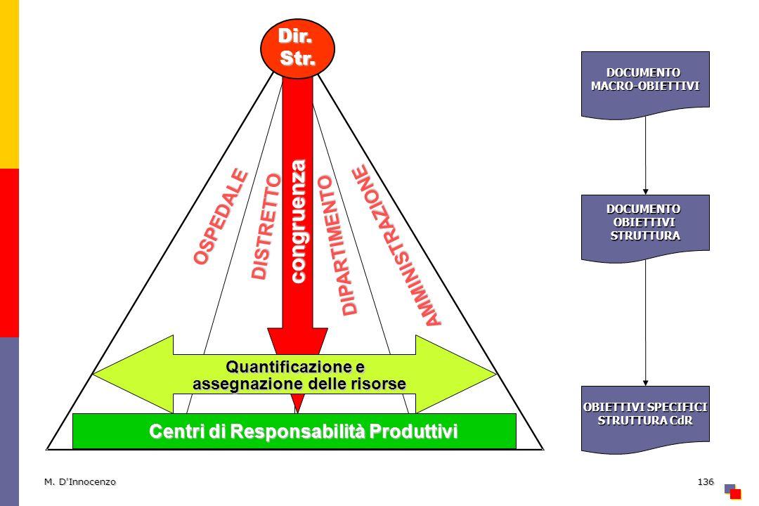 dispense ad uso interno - vietata la riproduzione