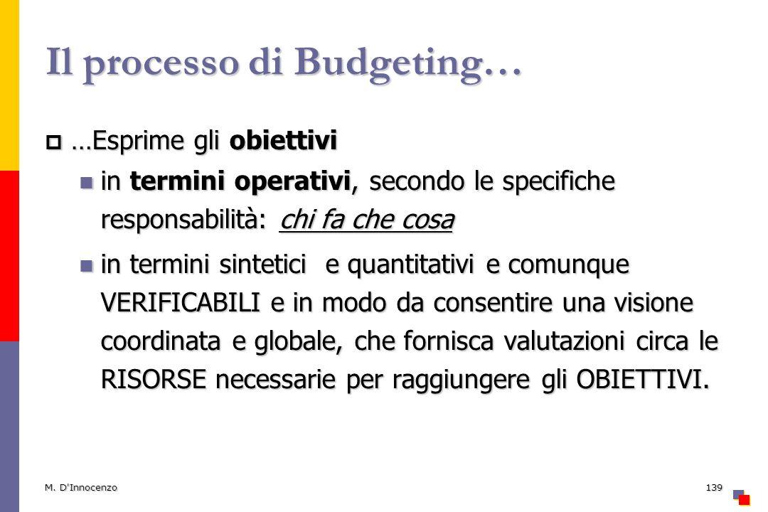 Il processo di Budgeting…