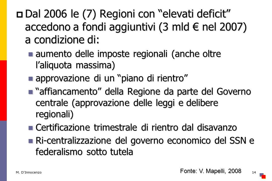 Dal 2006 le (7) Regioni con elevati deficit accedono a fondi aggiuntivi (3 mld € nel 2007) a condizione di: