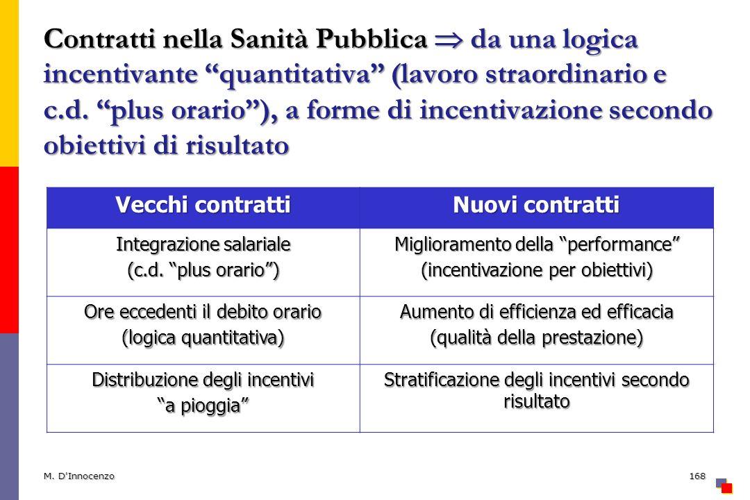 Contratti nella Sanità Pubblica  da una logica incentivante quantitativa (lavoro straordinario e c.d. plus orario ), a forme di incentivazione secondo obiettivi di risultato