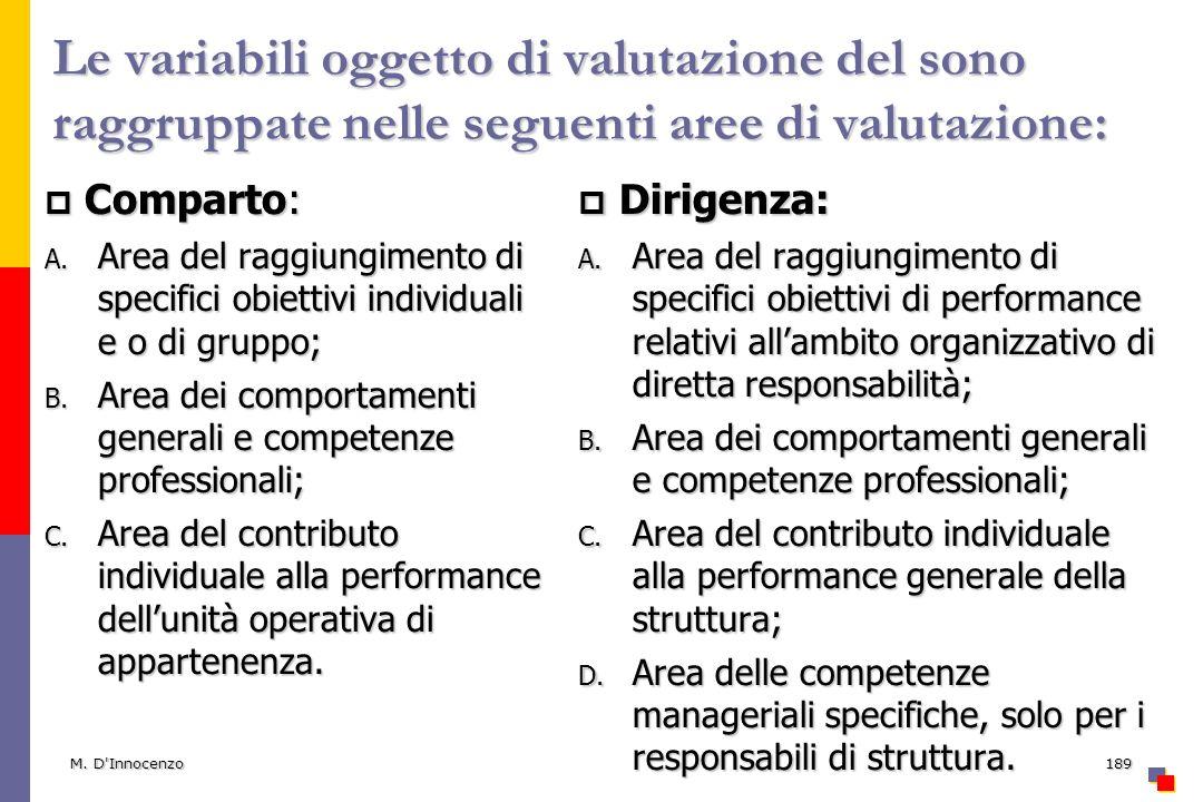 Le variabili oggetto di valutazione del sono raggruppate nelle seguenti aree di valutazione: